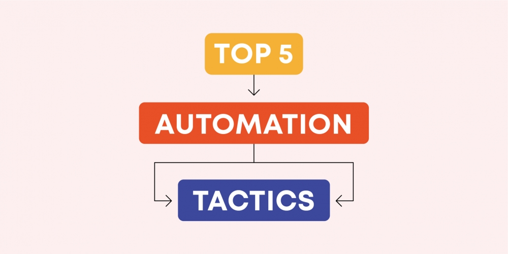 Top 5 Tactics To Implement ASAP in your Hubspot Marketing Automation