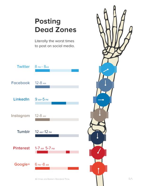 Dead_Zone_SM